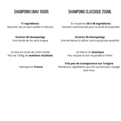 umai doux shampoing